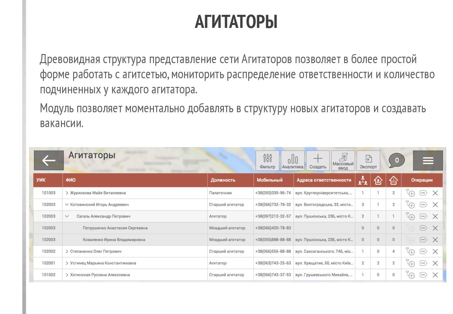 Elect.pro-BG-UA-008