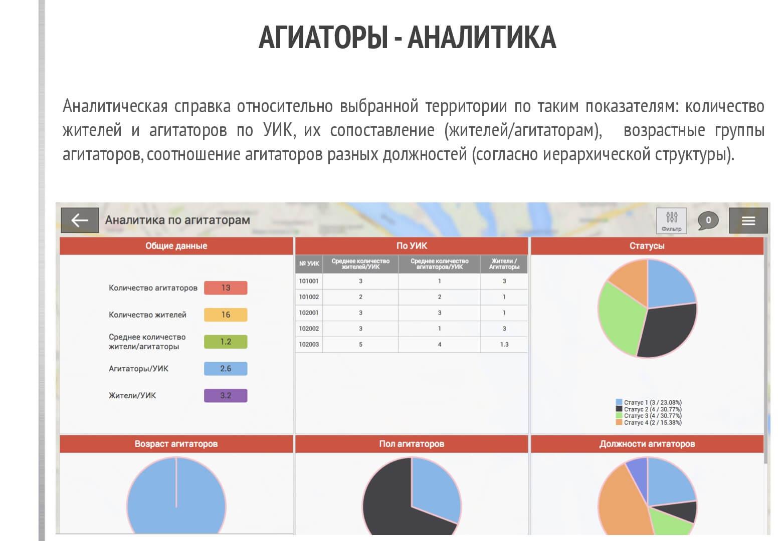 Elect.pro-BG-UA-010