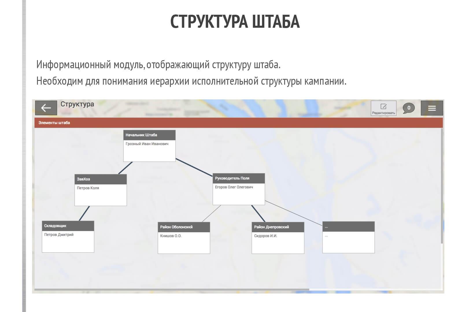 Elect.pro-BG-UA-020