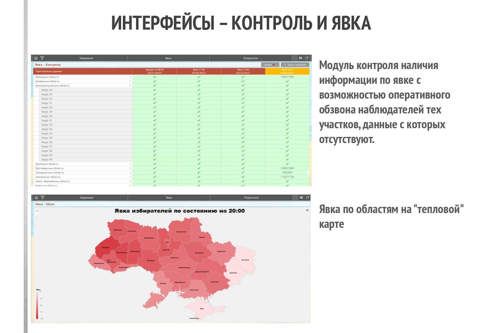Elect.pro-BG-UA-031
