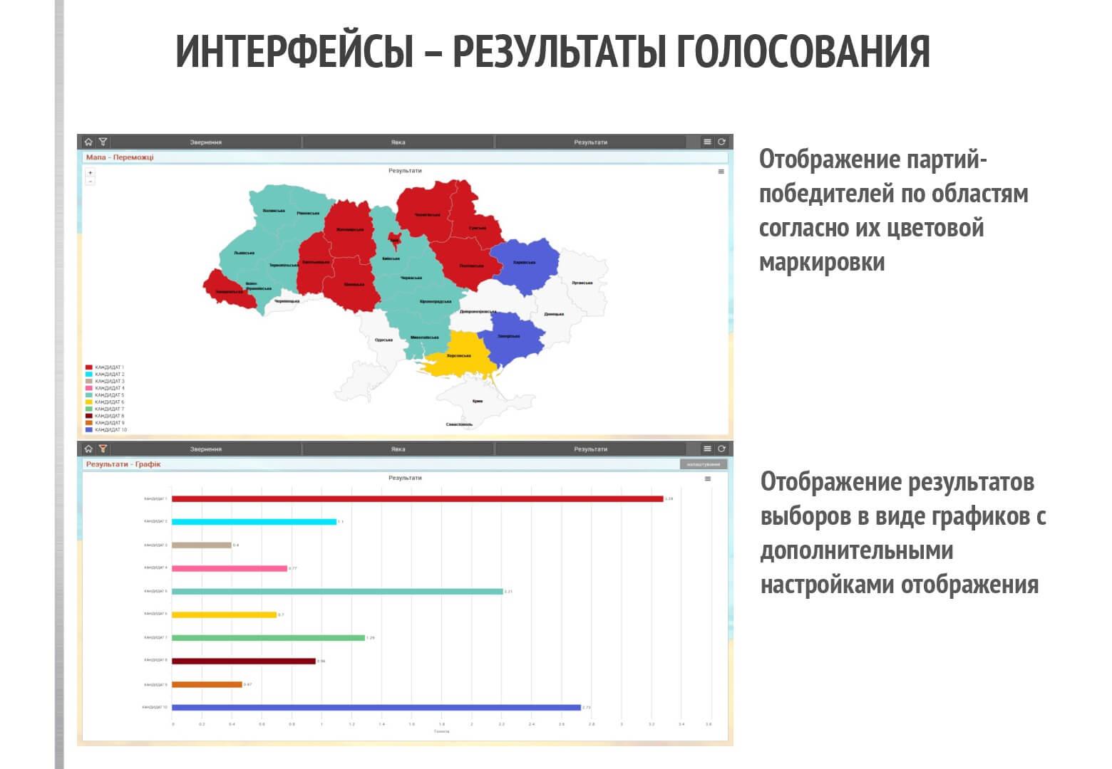 Elect.pro-BG-UA-033