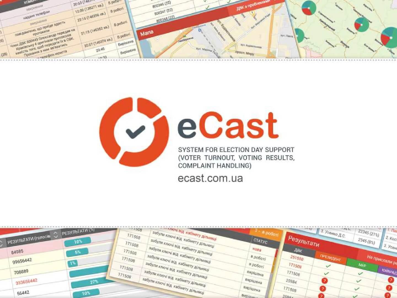 ecast (1)